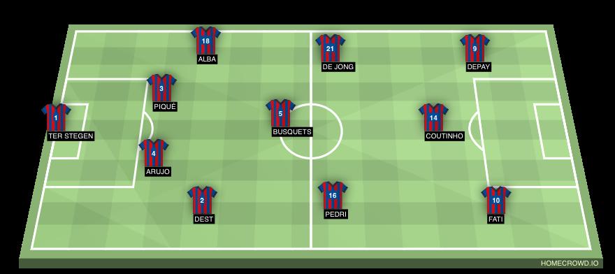 Football formation line-up Barcelona 21/22 Bayern München  4-3-3