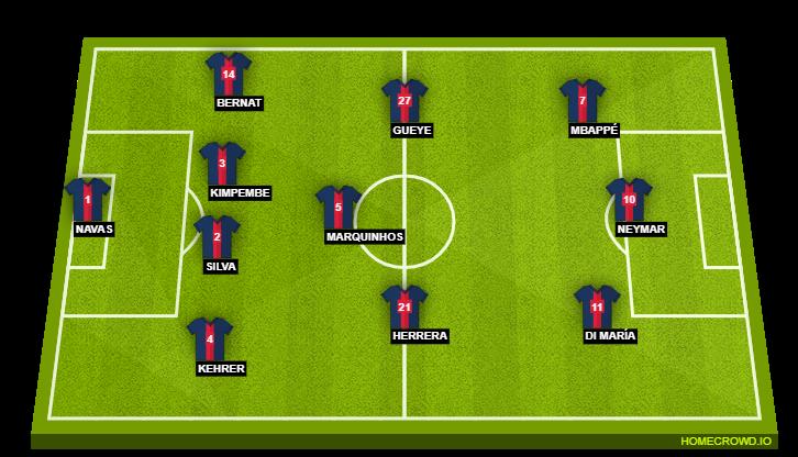 PSG vs Bayern Munich Preview: Probable Lineups, Prediction ...