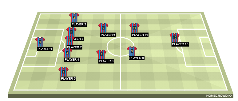 Football formation line-up Real Madrid, Spain  4-3-2-1