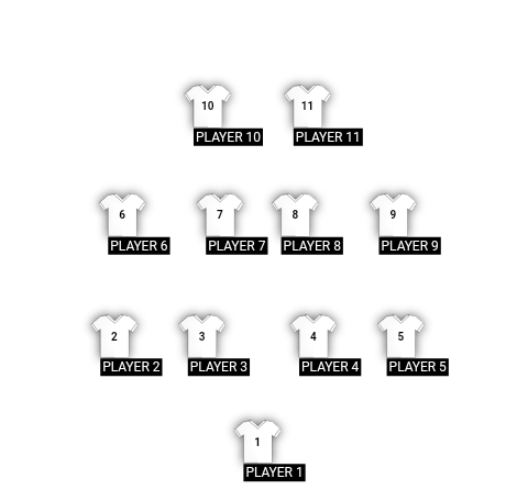 Football formation line-up Real Madrid, Spain  4-4-2