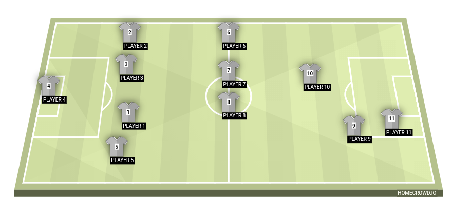 Football formation line-up TEAM  4-4-2