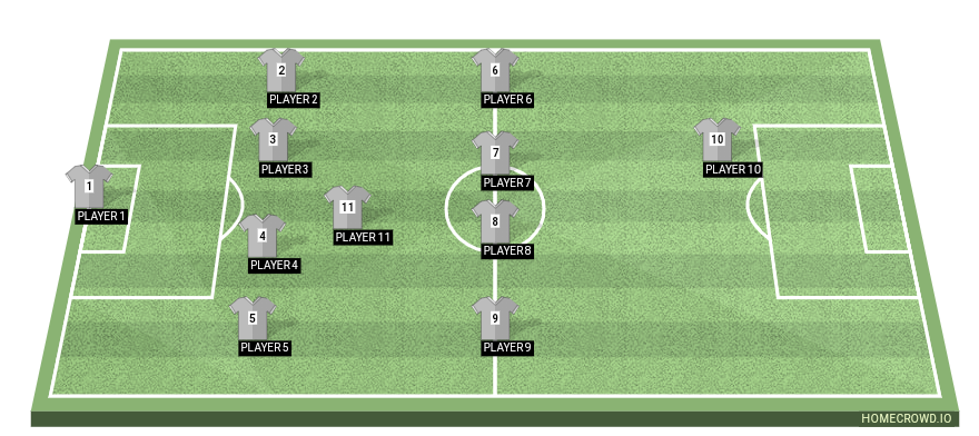 Football formation line-up Althorne scavengers  4-4-1-1
