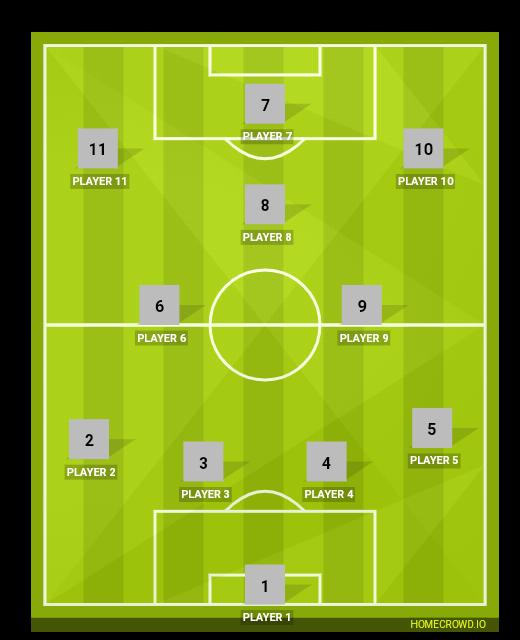 Football formation line-up anwar  4-3-3