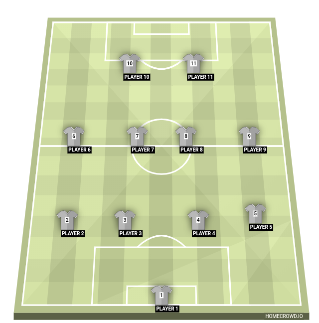 Football formation line-up Xc  4-4-2