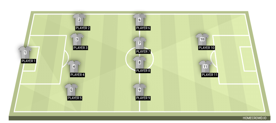 Football formation line-up Fc  4-4-2