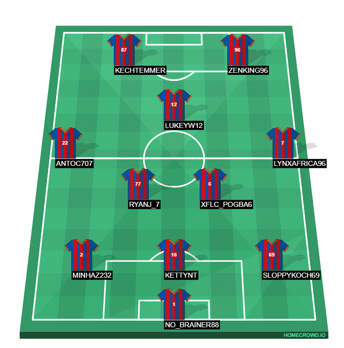 Football formation line-up Cataluna  4-2-3-1