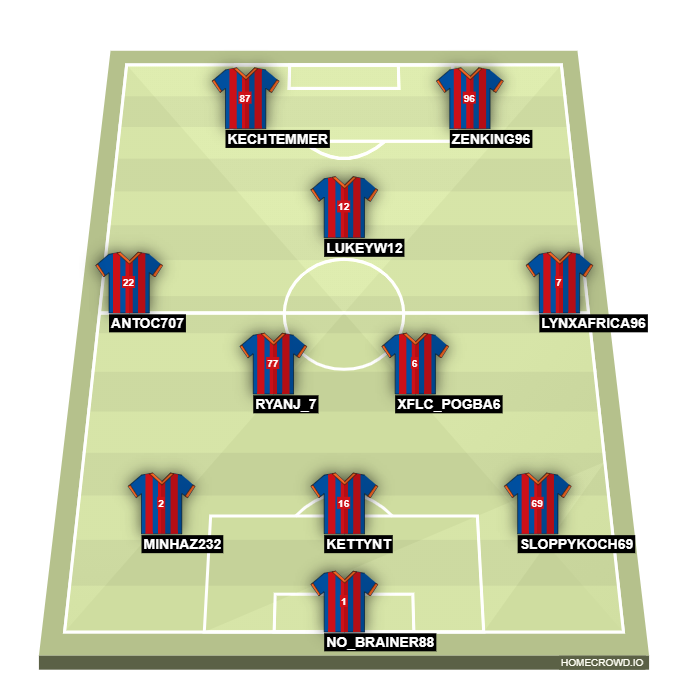 Football formation line-up Cataluna  4-2-3-1