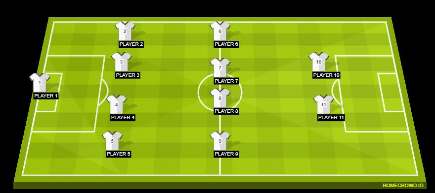 Football formation line-up aaa aa 4-4-2