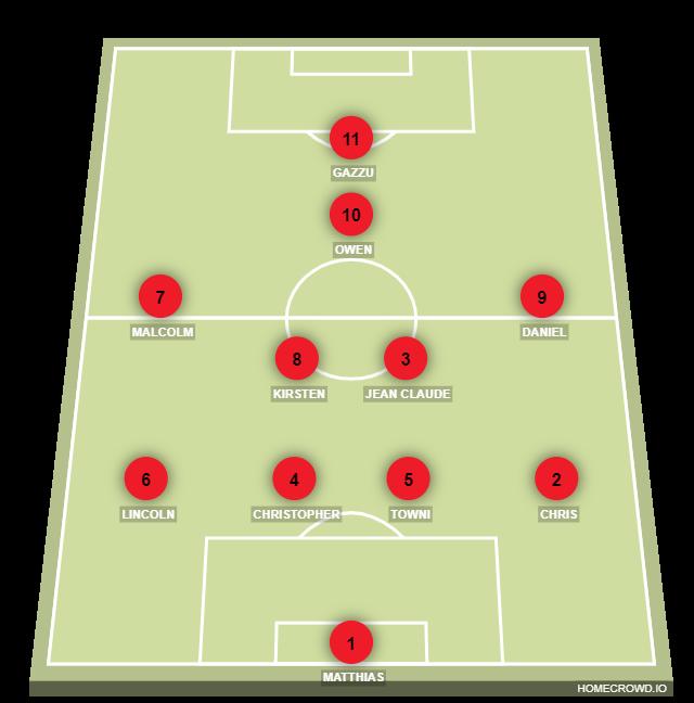 Football formation line-up Diablo Stars XI  4-2-3-1