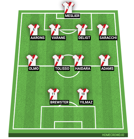 Football formation line-up Leipzig  4-4-2