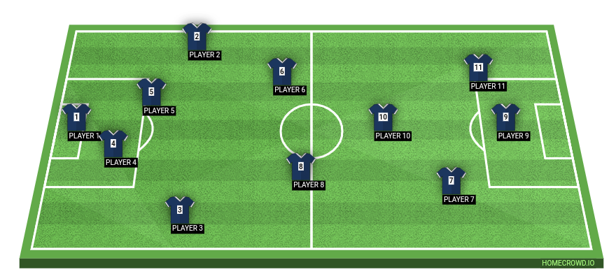Football formation line-up Fc  4-3-3