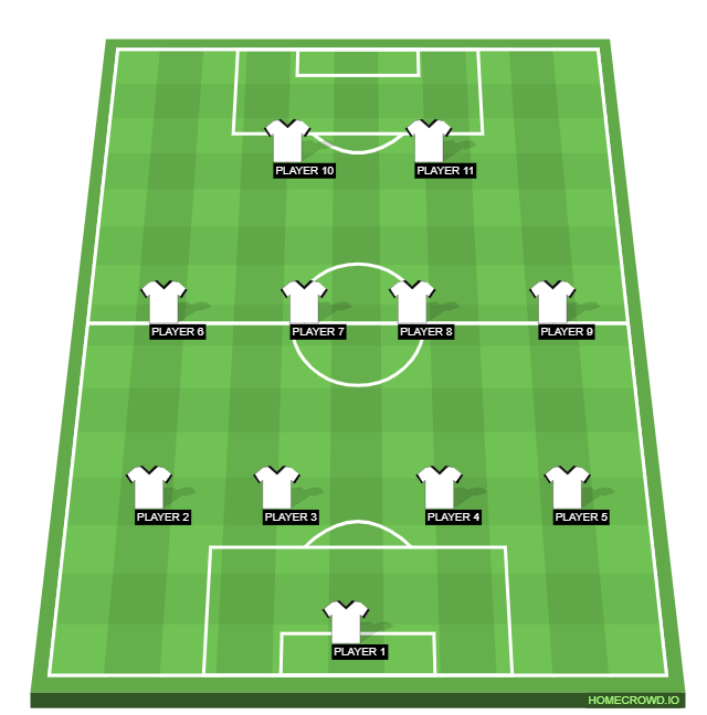 Football formation line-up 4-3-3 real madrid fc barca  4-4-2