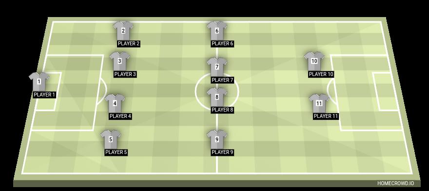 Football formation line-up Fucker team  4-4-2