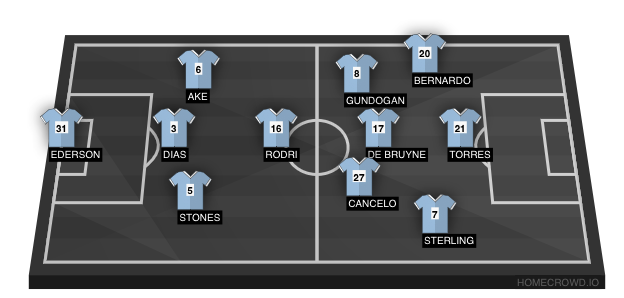 Football formation line-up Ct new 3  4-1-4-1