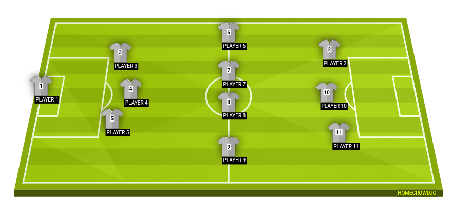 Football formation line-up Fuckers  3-4-3