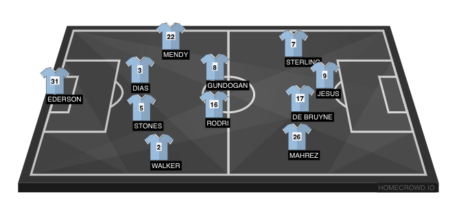 Football formation line-up Ct es  3-4-3