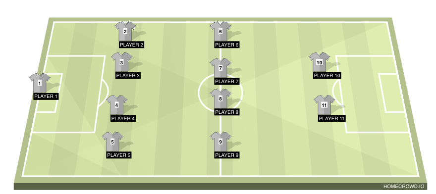 Football formation line-up Ramsey AFC  4-4-2
