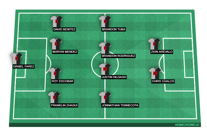 Football formation line-up golden touch  4-4-2