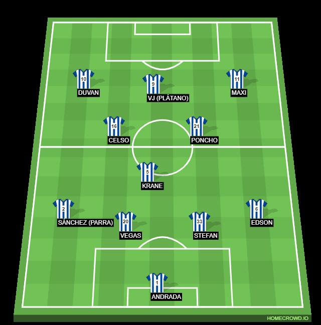 Football formation line-up Rayados  4-3-2-1