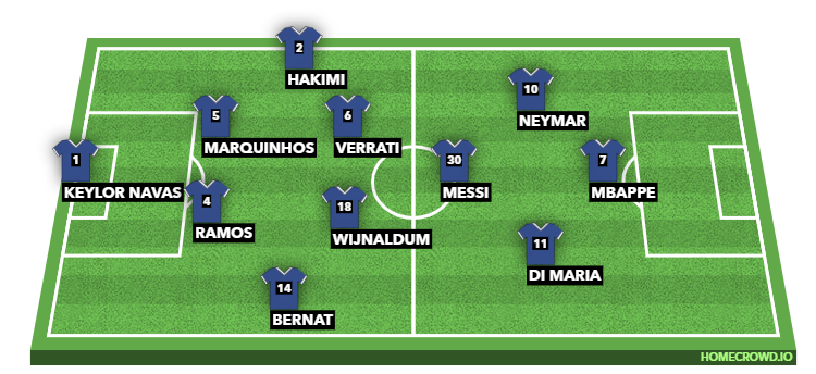 Football formation line-up PSG  2-5-3