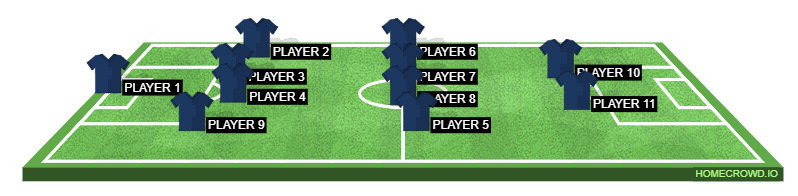 Football formation line-up PSG  4-4-2