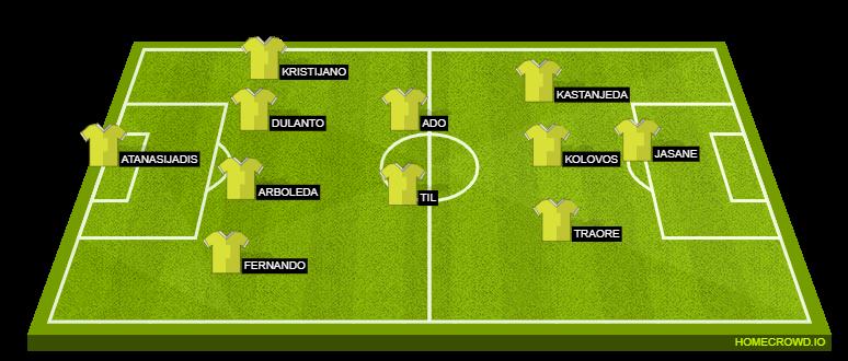 Football formation line-up šERIF  4-3-3