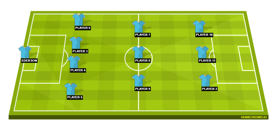 Football formation line-up huz  4-3-3
