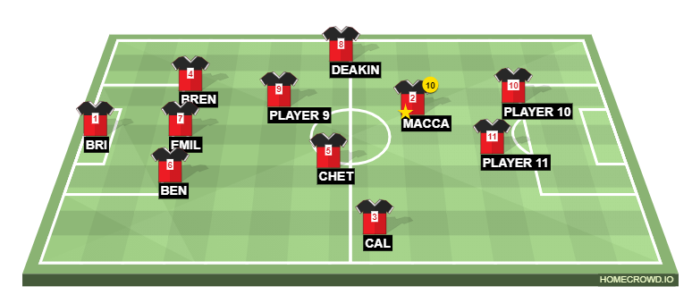 Football formation line-up Mongers XI  3-5-2