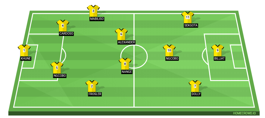 Football formation line-up Bongz  3-4-3