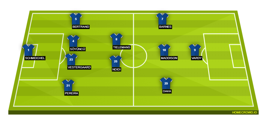 Football formation line-up Leicester City Probable Lineup  4-2-3-1