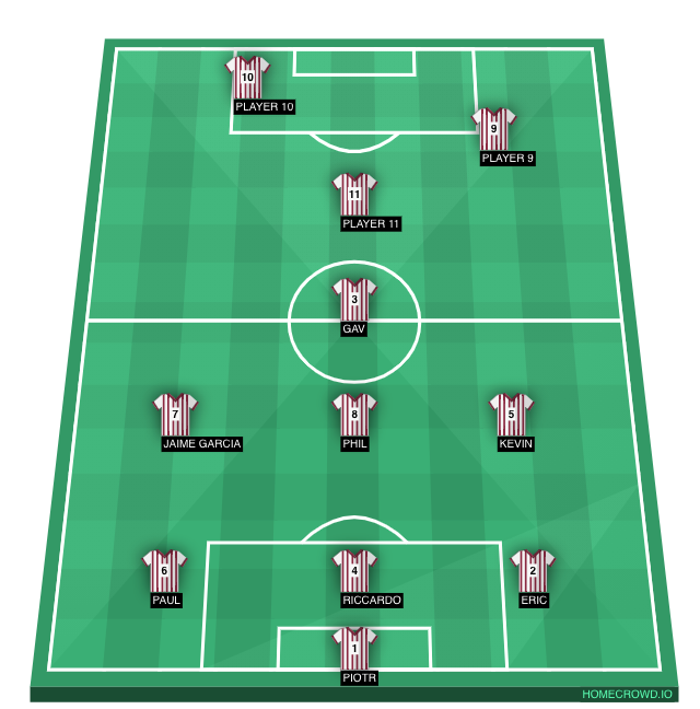 Football formation line-up Lothian Buses Vs NHs  4-3-3
