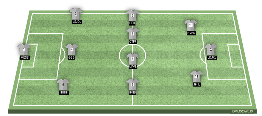 Football formation line-up PSG  4-3-3