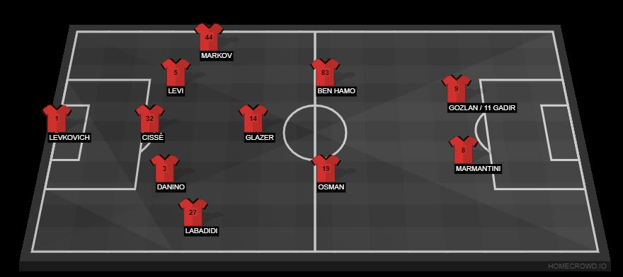 Football formation line-up Hapoel Hadera  5-3-2