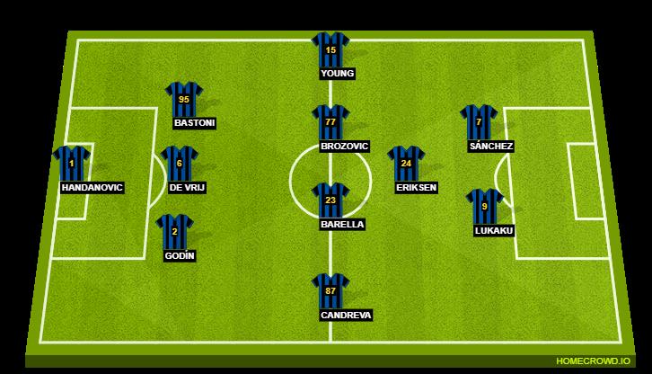 Football formation line-up Inter Milan  4-4-1-1