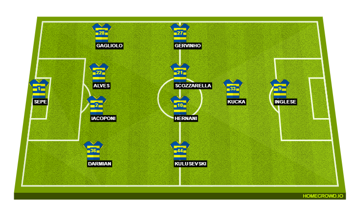 Ac Milan Vs Parma Preview Probable Lineups Prediction Tactics Team News Key Stats