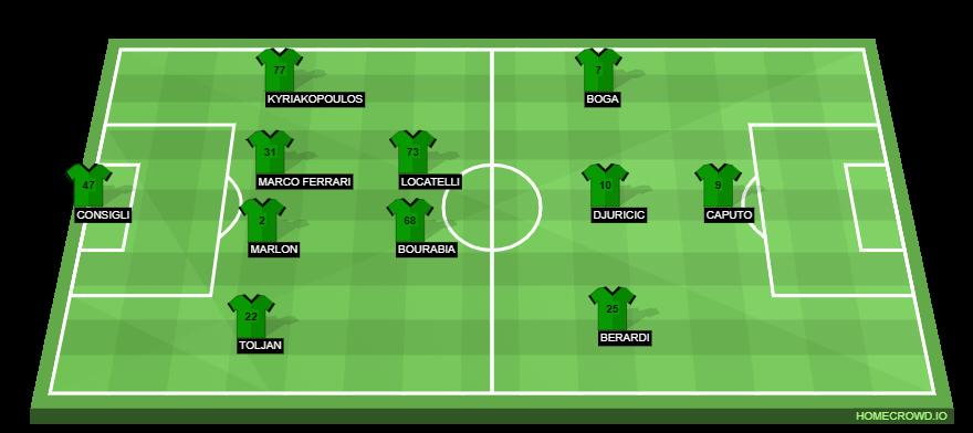 Sassuolo Vs Juventus Preview Probable Lineups Prediction Tactics Team News Key Stats