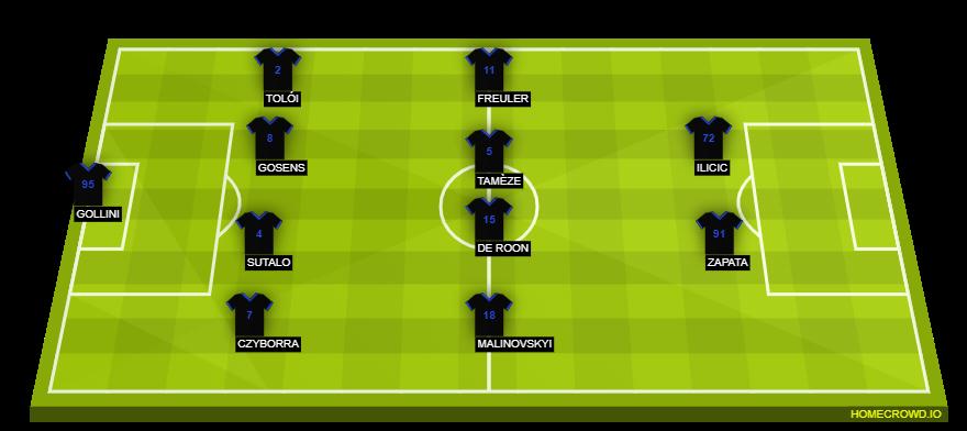 Football formation line-up Atalanta BC  4-4-2
