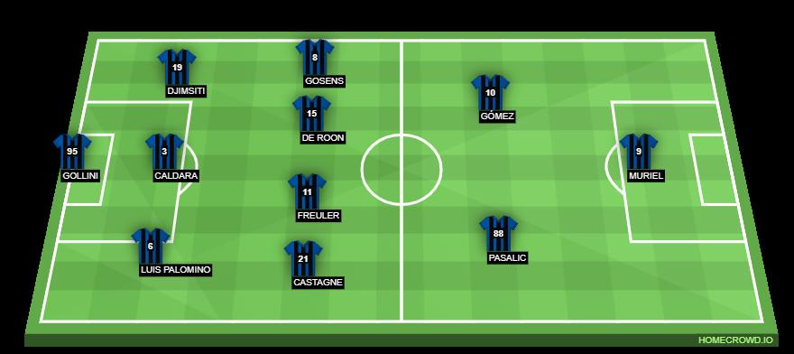 Football formation line-up Atalanta BC  4-2-3-1