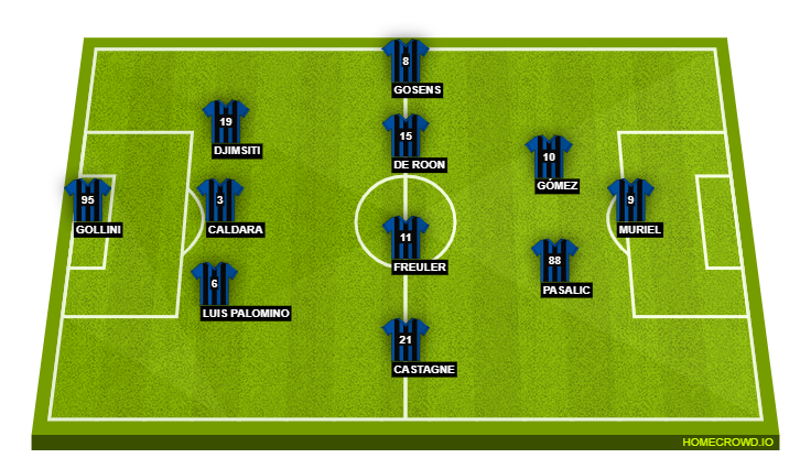 Football formation line-up Atalanta BC  3-5-2