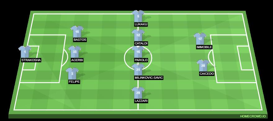 Juventus Vs Lazio Preview Probable Lineups Prediction Tactics Team News Key Stats