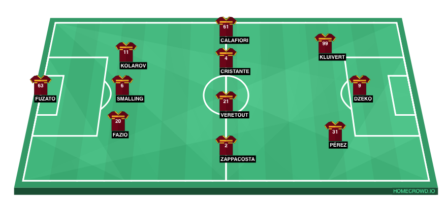 Football formation line-up AS Roma  3-4-3