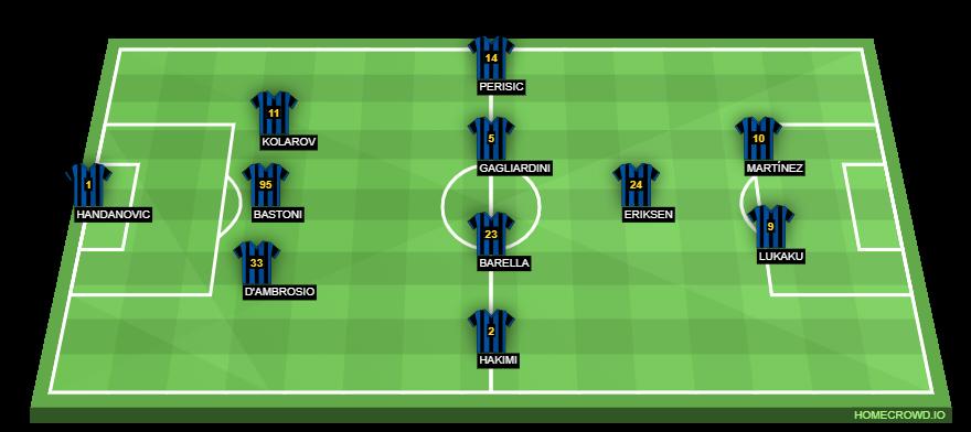 Inter Milan Vs Fiorentina Preview Probable Lineups Prediction Tactics Team News Key Stats
