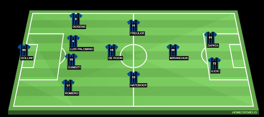 Football formation line-up Atalanta BC  4-1-3-2