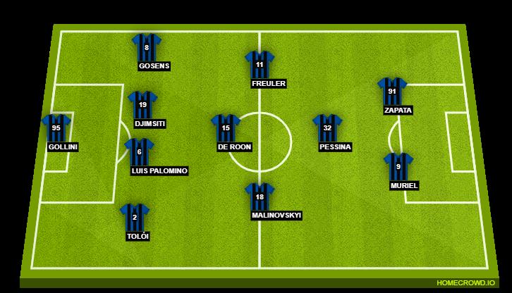 Football formation line-up Atalanta BC  4-1-2-1-2