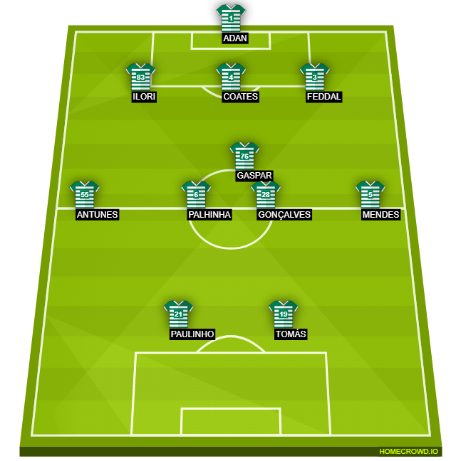 Football formation line-up Sporting CP  4-1-2-1-2