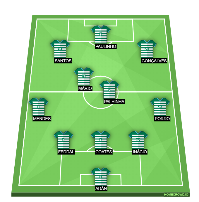 Football formation line-up Sporting CP  3-4-3